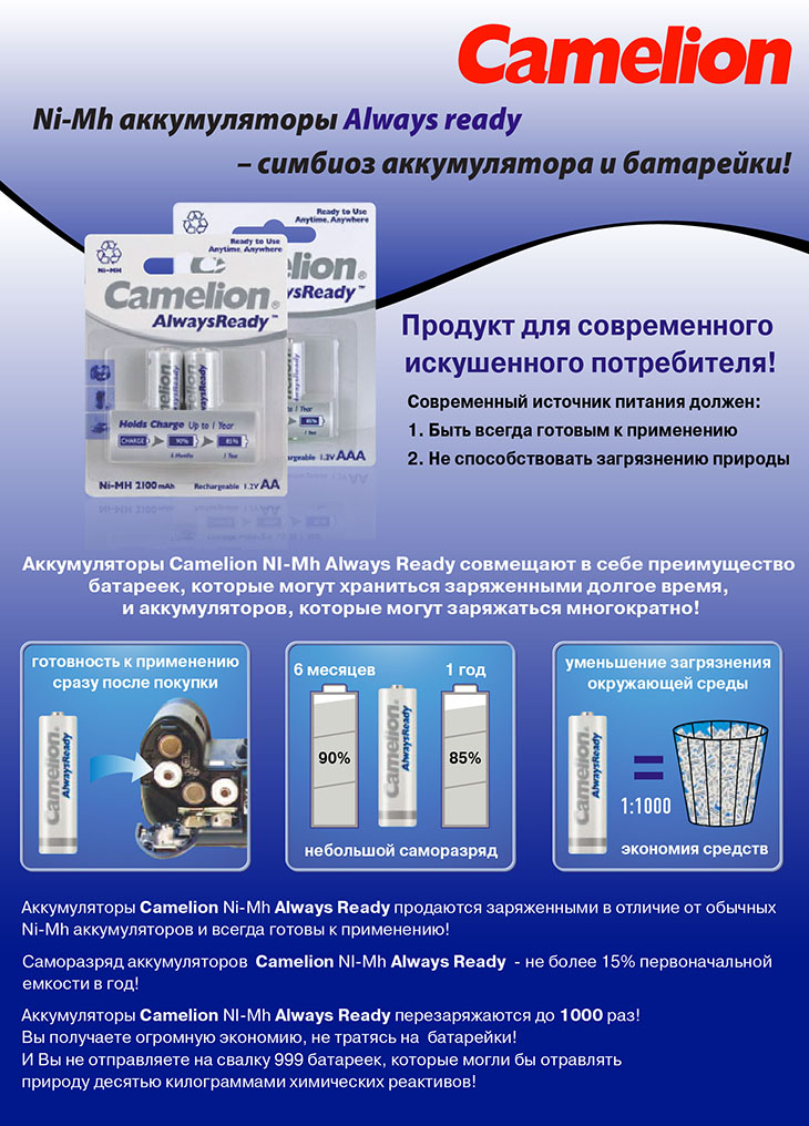 Аккумулятор NiMH Camelion AlwaysReady АА/HR6 2300мАч