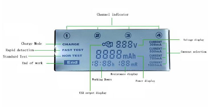 Индикация статуса зарядки